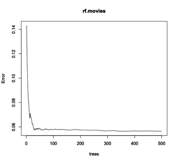rf.ntree_plot-576x524