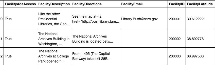 facility_extract