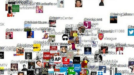 Visualizing Top Tweeps with t-SNE, in Javascript